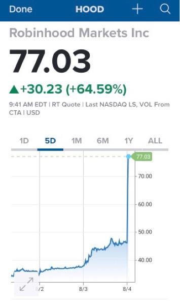 1552 - 国際のETF VIX短期先物指数 ロビンフッド上場でミーム株の終焉と言われていますが、そうではないのか… もしかして、ま