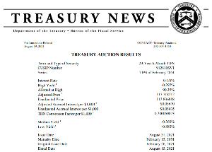 1552 - 国際のETF VIX短期先物指数 2時の国債入札結果です(´・ω・`) ※応札率2.34倍  米財務省インフレ