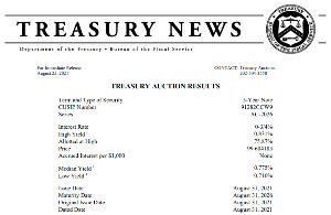 1552 - 国際のETF VIX短期先物指数 今宵の指標結果です(´・ω・`)  20:00 MBA抵当証券30年住宅ロー