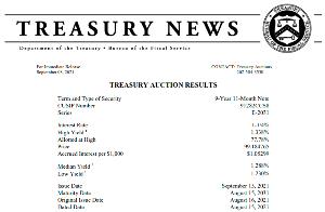 1552 - 国際のETF VIX短期先物指数 2時の国債入札結果です(´・ω・`)  米財務省10年国債入札(580億ドル