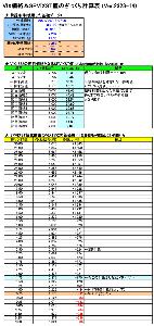 1552 - 国際のETF VIX短期先物指数 え~皆様、本日はお日柄もよろしい中、 計算予測値が2,323円を越えまして大変おめでとうございます。