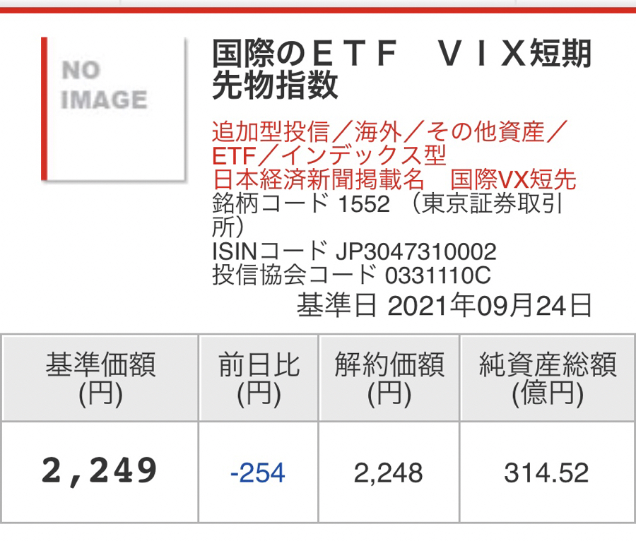 1552 - 国際のETF VIX短期先物指数 基準価格2,249 終値2,240 15:00に106,124の投げ🤔 出来高3,562,810&r