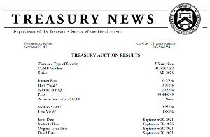 1552 - 国際のETF VIX短期先物指数 2時の国債入札結果です(´・ω・`) ※短期国債は応札率3.36倍  米財務