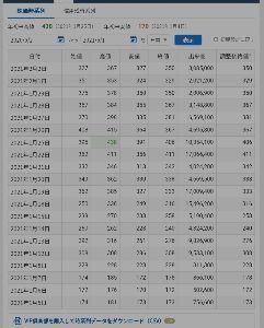 2586 - (株)フルッタフルッタ 1/7のパターンで当てはめたら やはり月曜日にピークくさい 来週からまたもやこき下ろし再開かな 1/