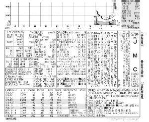 d○k○のひとりごと 四季報  1集     JMC