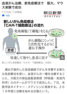2370 - (株)メディネット CAR-T細胞は新しい免疫療法として、世界でも 注目されているんですよね。
