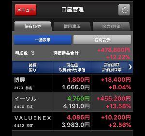 株式投資で100万円を1億円に増やそう どうやら自己ベストは先日の560万だったみたいです あれから順調に減らしています(涙)  ダイヤ通商