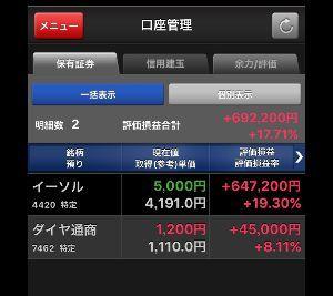 株式投資で100万円を1億円に増やそう 😰😢😰イーソルが下がりました!  新規で7462ダイヤ通商@1110X500株( →@12