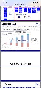2467 - (株)バルクホールディングス 2018年に東京とNYのアリーナオープンして 原価及び販管費が5億弱で 2019年は原価及び販管費が