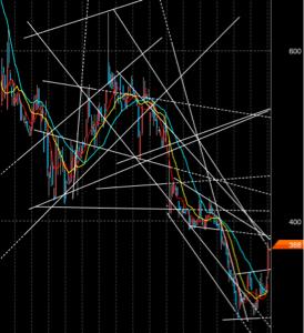 2467 - (株)バルクホールディングス 何度も何度も綿密に明日の株価を算出した結果s高でした