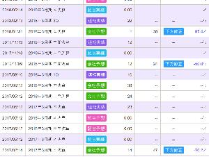 2467 - (株)バルクホールディングス 赤字零細企業は、厳しい!   来期業績予想 3月期 本決算.......会社予想........ー2