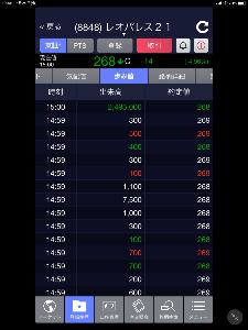 3660 - (株)アイスタイル レオパレスも引けに249万株の大量売却をしてました‼️