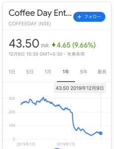 6067 - インパクトホールディングス(株) ここの株価が跳ねない理由は何でなんかな?だれか説明出来ない?