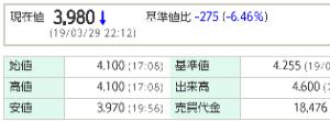 6067 - インパクトホールディングス(株) ついでに