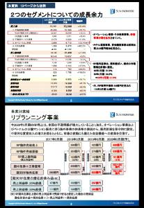 8934 - サンフロンティア不動産(株) 日経不動産マーケット情報 中央区築地のビルを売却 サンフロンティア