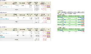 ★青空株式研究会(青研)★ <2/27のおさらい>  今日は引けでカルナを3枚利確。 そしてナノを手仕舞い。  しかしナノは僕が