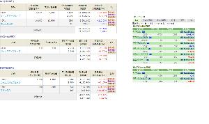 ★青空株式研究会(青研)★ <1/30のおさらい>  今日はサンバイオショックで、 バイオが軒並み特売りになったので、 寄りや指