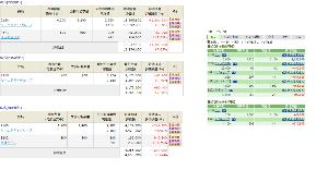 ★青空株式研究会(青研)★ <2/25のおさらい>  今日はラオを窓梅価格で1/3利確。 出遅れにようやく順番が廻って来た。