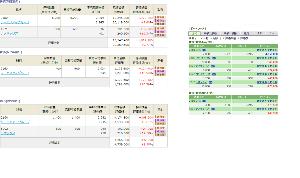 ★青空株式研究会(青研)★ <2/14のおさらい>  今日はナノが400円台回復したので、 引けで父岡分を少しだけ残して利確。