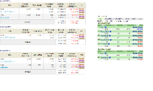 ★青空株式研究会(青研)★ <1/25のおさらい>  今日は予定通りカルナを窓梅価格で1枚利確。 しかし、その後魔坂のマイ転劇場