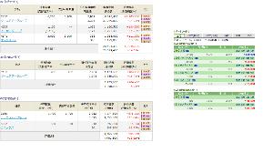 ★青空株式研究会(青研)★ <1/16のおさらい>  今日のファンクリはまあまあといった値動き。 果たして第三走者になれるかな?