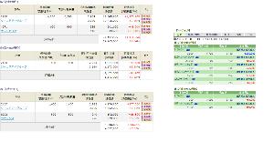 ★青空株式研究会(青研)★ <2/18のおさらい>  今日はナノが特買いスタートになったので、 SBI分を寄りで30枚、引けで1