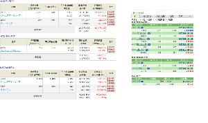 ★青空株式研究会(青研)★ <2/19のおさらい>  今日は特売りスタートになった 愛ちゃんを寄りで信用害。   ■GNI(SB
