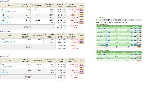 ★青空株式研究会(青研)★ <1/15のおさらい>  本日決算発表を迎えたファンクリ。 正直いいんだか悪いんだか?全く解らないが