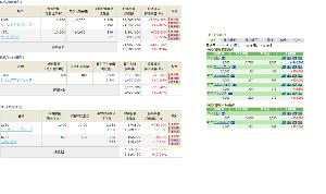 ★青空株式研究会(青研)★ <2/12のおさらい>  今日は先週末の決算を受けて、 暴落したカルナを引けで3枚追加。 明日はいよ