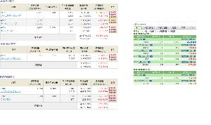 ★青空株式研究会(青研)★ <1/17のおさらい>  そーせいは1200円、ナノは400円で、 大分手こずっているけど、 この価