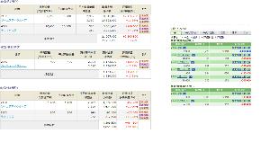 ★青空株式研究会(青研)★ <2/4のおさらい>  今日はアンジーを窓梅価格で手仕舞い。 二泊三日でこの利益。十分です。  サン