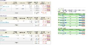 ★青空株式研究会(青研)★ <1/18のおさらい>  今日は予定通りそーせいを窓梅価格で手仕舞い。 そしたら「売ったら騰げる」操