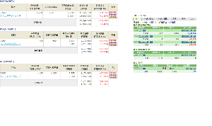 ★青空株式研究会(青研)★ <3/8のおさらい>  今日は引けでカルナを3枚追加& 愛ちゃんを3枚信用害。 今日はどこもよく下げ