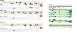 ★青空株式研究会(青研)★ <3/14のおさらい>  今日は昨日のIRで急騰したカルナを 寄りと引けで3枚ずつ利確。 S高は約定