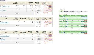 ★青空株式研究会(青研)★ <2/26のおさらい>  今日はナノNISA分を窓梅価格で手仕舞い。 これだけ利益出せれば大満足です