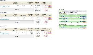 ★青空株式研究会(青研)★ <3/1のおさらい>  今日は昨日の好決算を受けて急騰した ラオを窓梅価格とS高と引けで手仕舞い。