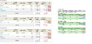 ★青空株式研究会(青研)★ <2/17のおさらい>  今日は特売りスタートになった ラオに寄りでエントリー。 プレミア価格ゲット