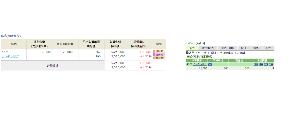 ★青空株式研究会(青研)★ <大発会のおさらい>  本日ナノ鉄板の手続き執行。 なので引けで5000株追加。  NK23203.