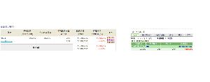 ★青空株式研究会(青研)★ <大納会のおさらい>  今日は寄りと引けで、 ナノを買い増し& 新規エントリー。  本当は今日張り付