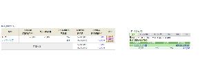 ★青空株式研究会(青研)★ <1/8のおさらい>  本日ナノ連日の手続き執行。 なのでまた引けでナンピン。  マザーズ879.9