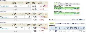 ★青空株式研究会(青研)★ <12/3のおさらい>  今日は引けでSBIの愛ちゃんを手仕舞い。 ほぼトントンだけど一時撤退。