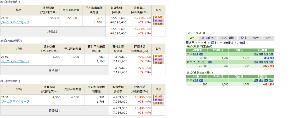★青空株式研究会(青研)★ <10/25のおさらい>  今日はナノ信用分を現引き。 やはり今日もしつこく手続き執行してた。 これ