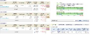 ★青空株式研究会(青研)★ <12/4のおさらい>  今日は引けでナノを利確。 残りは402円の窓梅用に温存。 しかし、売ったら