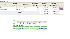 ★青空株式研究会(青研)★ <1/27のおさらい>  本日マザーズ854.2の窓梅完了。 ただ、愛ちゃんは、 1794円の窓梅で