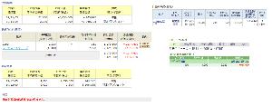 ★青空株式研究会(青研)★ <12/5のおさらい>  今日のナノの値動きは、 GU→寄り天→マイ転を予想して