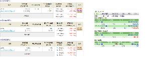 ★青空株式研究会(青研)★ <11/15のおさらい>  今日は引けで愛ちゃんを信用害。 このチャンスを待っていました。 マザーズ