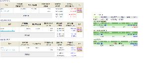 ★青空株式研究会(青研)★ <2/13のおさらい>  今日はDDSを寄りと引けで信用害。 さらに岡三分を引けでナンピン。 引けの