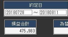 凡人の妄想トレーディング 前回投稿した28日から金曜日のCLOSEまでの収支は、48万円のプラス(決済分のみ) EUR/USD