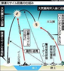 凡人の妄想トレーディング 日本は、ようやく普通の国になろうとしている・・・・・ そんな印象を受ける記事を、まともな記事を載せる