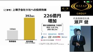 2928 - RIZAPグループ(株) 投資した上場子会社9社の 時価392億 含み益226億 は高く評価できます